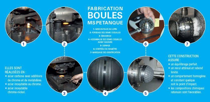 Fabrication boules MS Pétanque