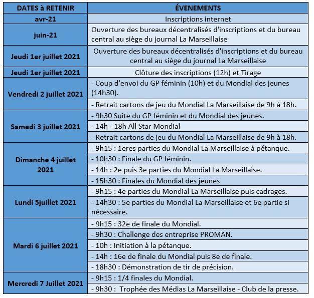 Agenda Mondial Marseillaise à pétanque