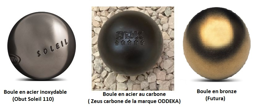 les différents types de boules